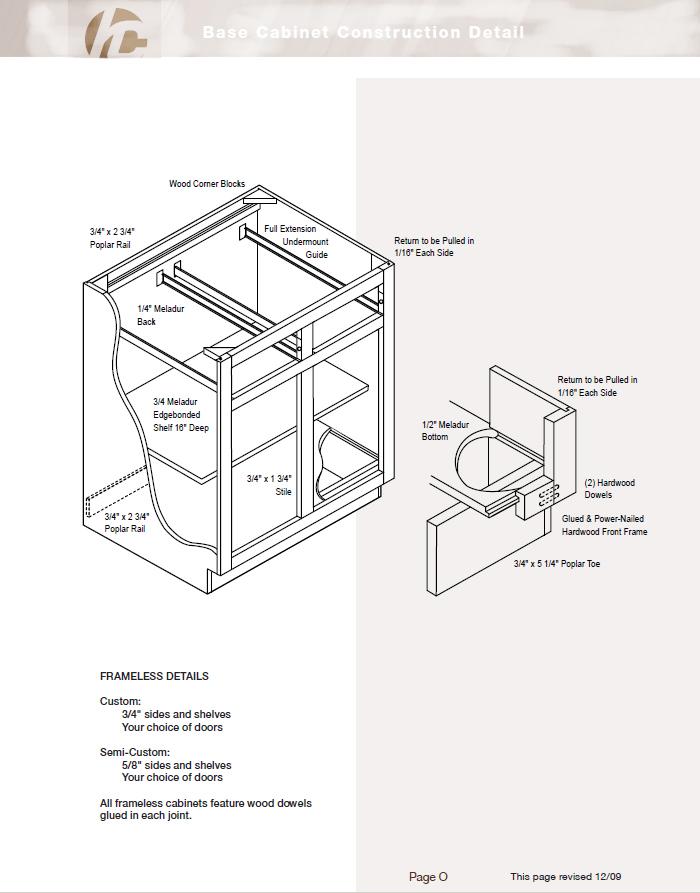Base Cabinet Construction Details : Kitchen cabinets cnc cabinetry image mount
