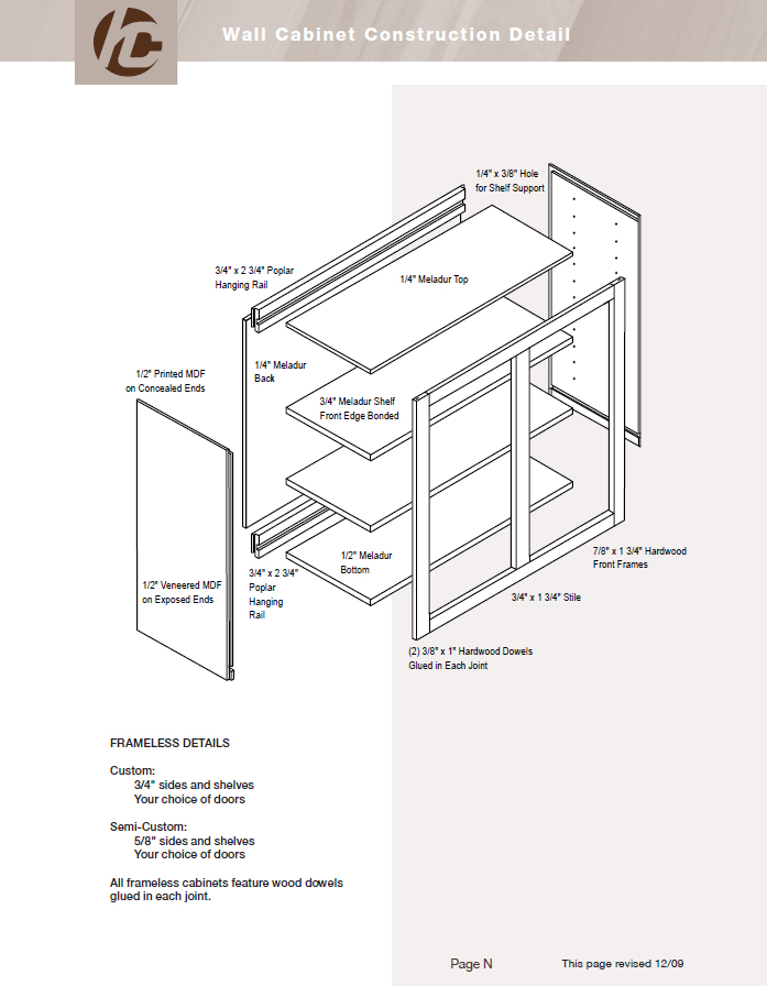 Wall Cabinet Construction